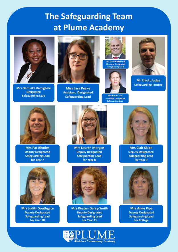 the safeguarding team 2021.png
