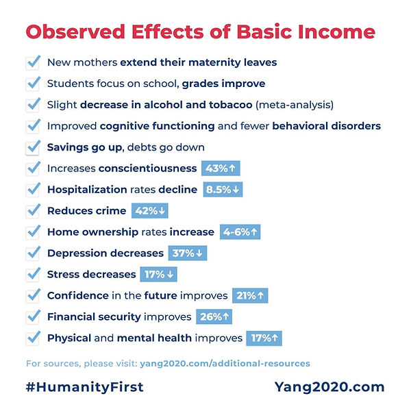Observed Effects of Basic Income-Yang202