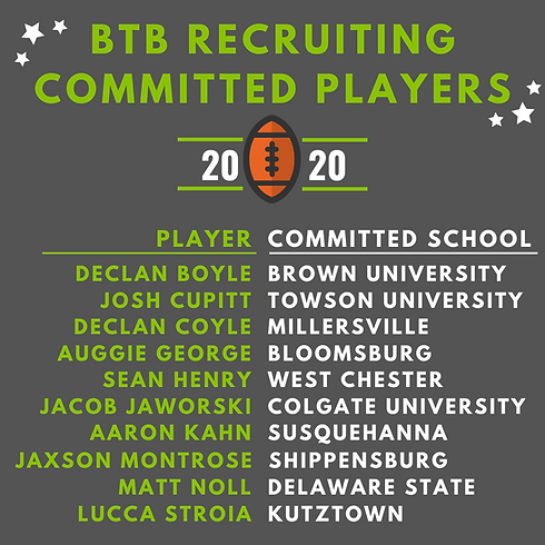 2020 College Committed Players.png