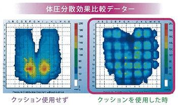 車いす用クッション_データ_図.jpg