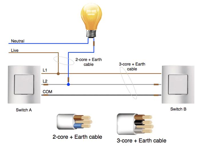 2 Way Lighting Using Fibaro Dimmer Modules