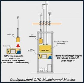 OPC multichannel monitor.jpg