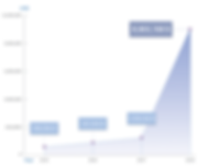 수출그래프.png