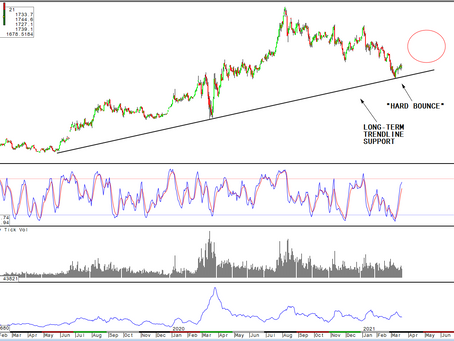 Gold/Silver: Three reasons the low is in