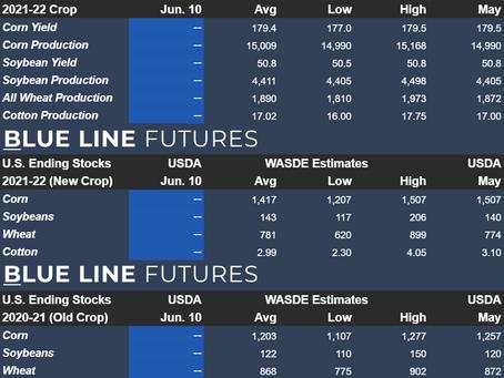 WASDE Report Estimates   June 10, 2021