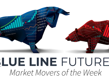 Market Movers of the Week   Market Volatility and Sector Positioning
