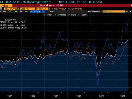 CPI, Retail Sales, OPEX, Earnings | Top Three Things to Watch this Week