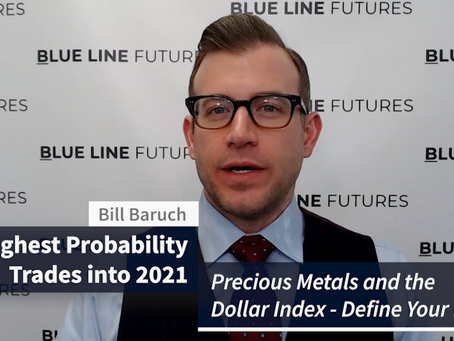 The Highest Probability Trades into 2021   Precious Metals and the U.S. Dollar Index Bear-Fest