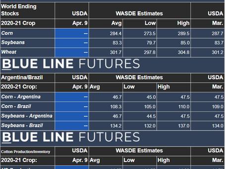 WASDE Report Estimates | April 9