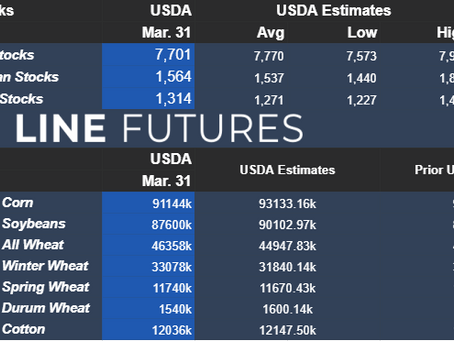USDA Numbers | Quarterly Stocks and Prosp. Planting | March 31 2021