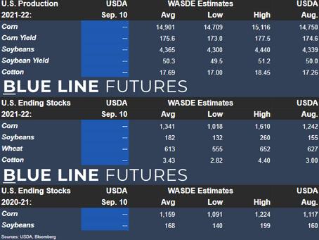 WASDE Report Estimates   Sep. 10, 2021