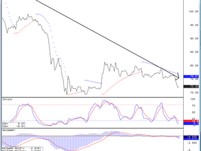 """Gold/silver - a breakout and a """"black gold"""" recommendation"""