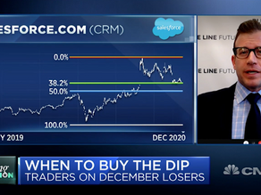 The Salesforce-Slack M&A Creating a Buy-Zone | Long-Term E-Commerce Shift | Bill Baruch on CNBC
