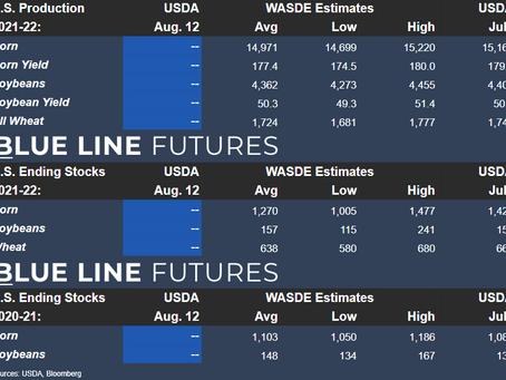 WASDE Report Estimates   Aug. 12, 2021