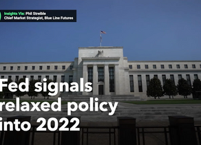 Fed says no rate hike until 2023: Chief Market Strategist Phillip Streible breaks it down