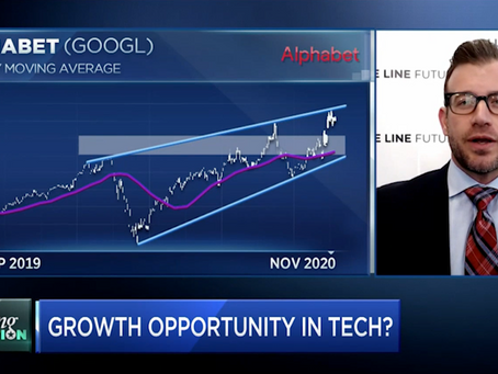 How to trade Alphabet and Facebook amidst the Value vs. Growth Discussion with Bill Baruch on CNBC