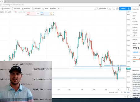 Tech Talk - the trade in the wheat market with Oliver Sloup