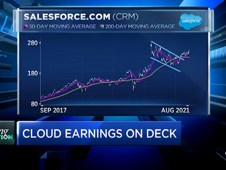 Is Salesforce Headed For All-Time Highs? | Bill Baruch joined CNBC