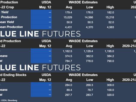 WASDE Report Estimates   May 12, 2021