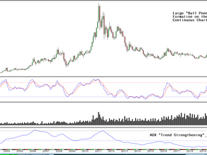 Gold/Silver: The March 2022 Silver Options Strategy
