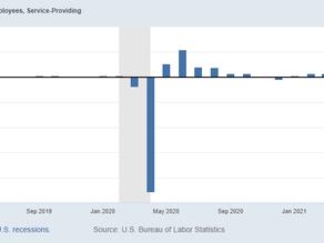 Jobs, Inflation, WASDE, Earnings | Top Three Things to Watch this Week