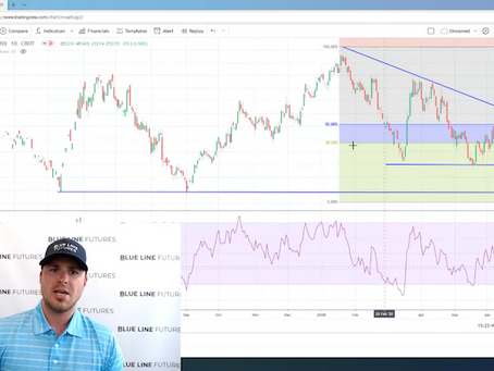 Tech Talk - the wheat market trade with Oliver Sloup
