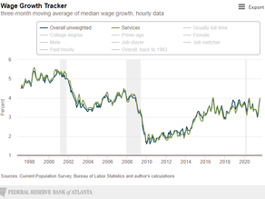 Top Three Things to Watch this Week   Jobs, Inflation, and More