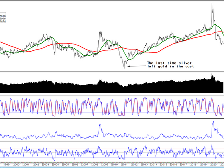 Silver's on the move, and Gold better hang on!