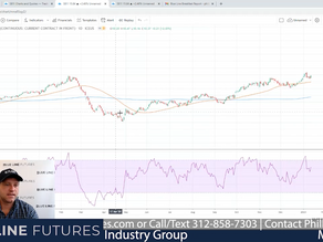 A Systematic Approach to Trading | Phillip Streible's Sugar Update -- The Catch Up Trade