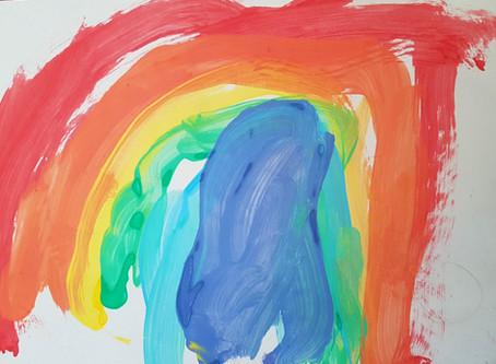 Recognising Rainbows