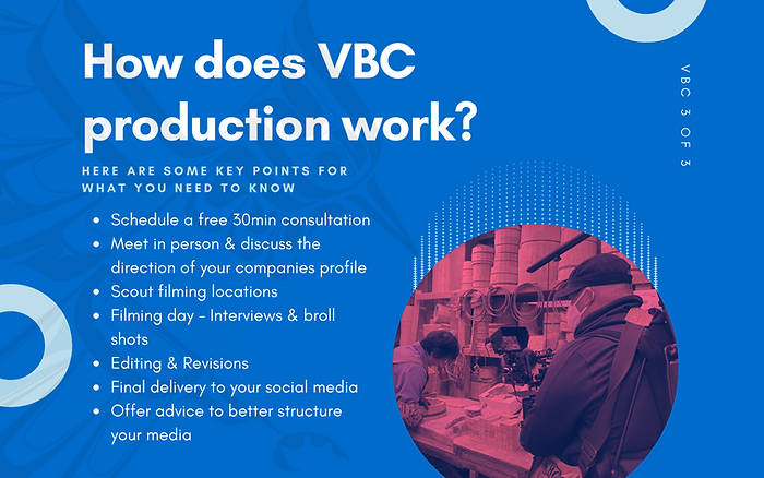 Vancouver Video Promotion Video - How does production work for a video
