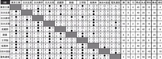 2018年リーグ戦.jpg