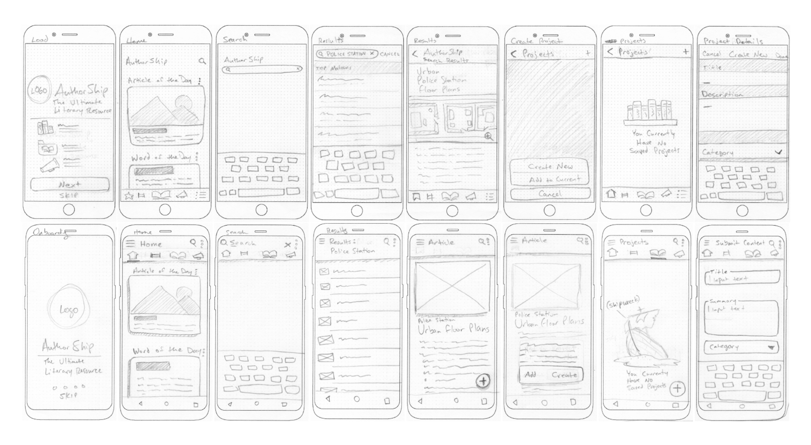 AuthorShip Paper Wireframes 02.png