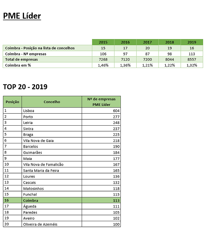 pme lider.PNG