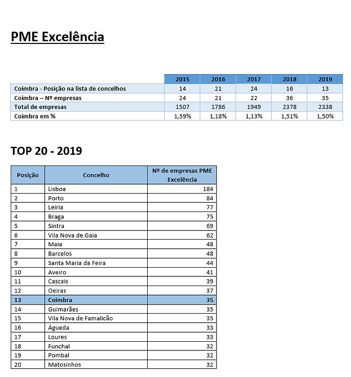 pme excelencia.PNG