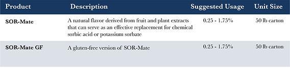 SORMateProducts_SiteChart_6.18.19.jpg