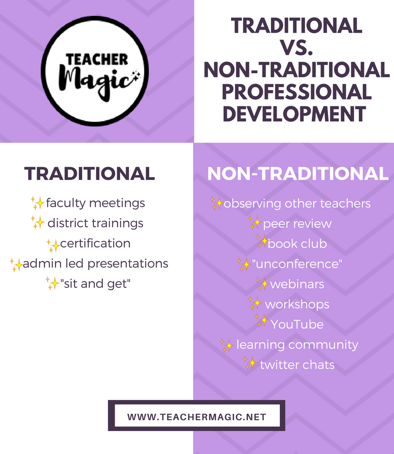 Traditional vs. Non-Traditional Professional Development