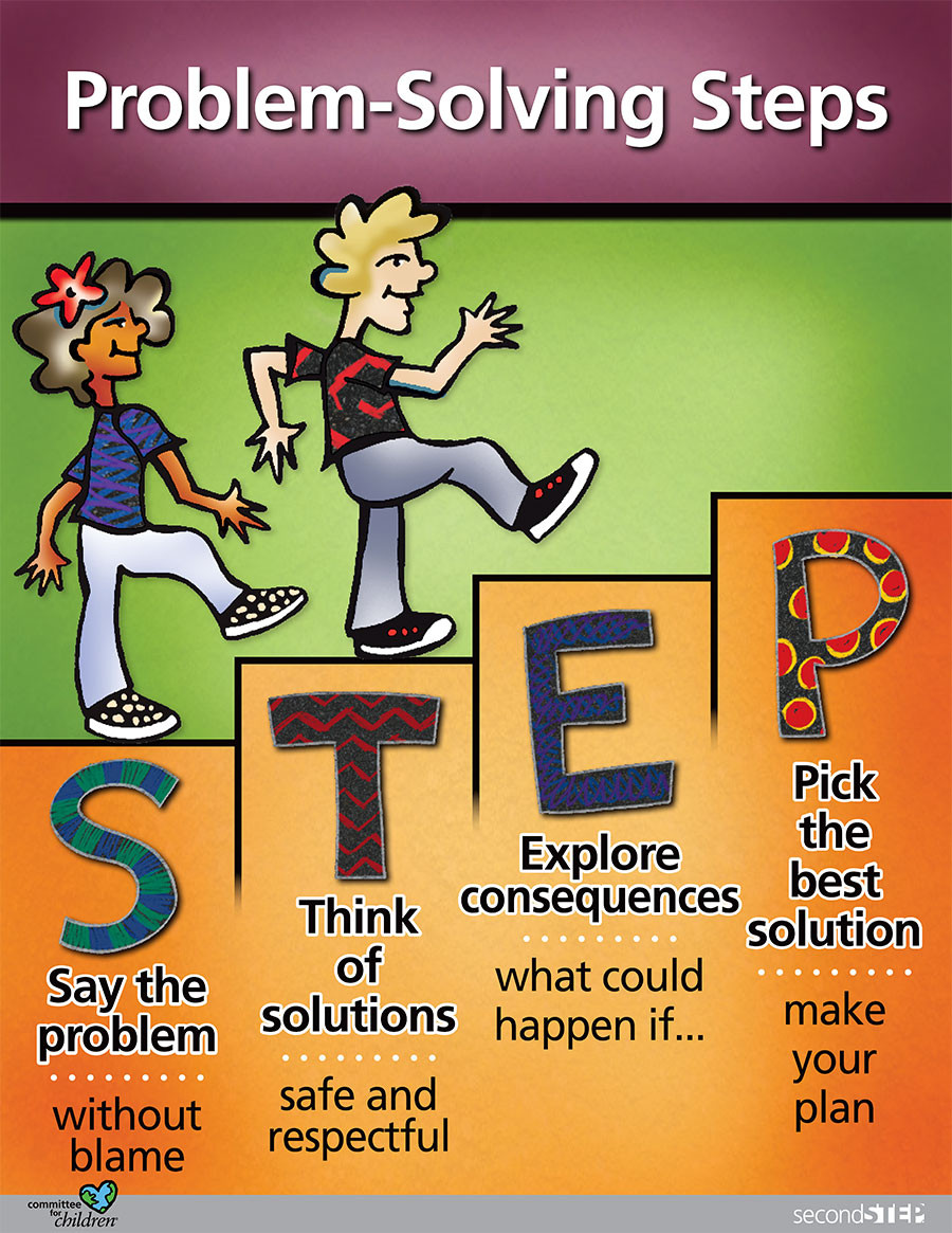 Second Step Problem Solving Poster