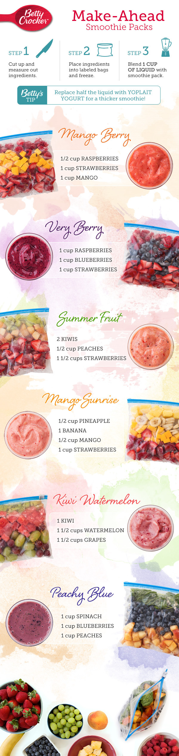 Make-Ahead Smoothie Packs