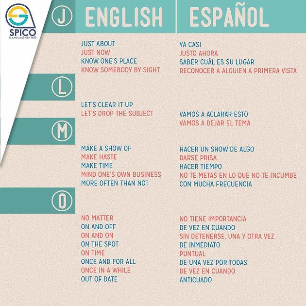 Que significa La Palabra dating en Ingles