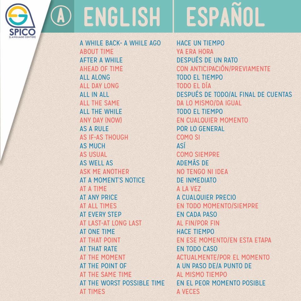 155 Frases Para Aprender Inglés De Forma Rápida