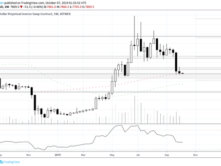 Crypto Market Weekly Recap 10-06-19