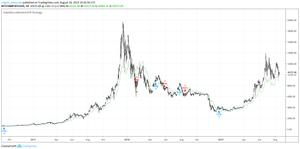 @stormxbt volatility-calibrated ATR