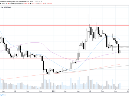 Bitcoin Weekly Update 12-01-2019