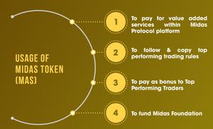 Usage of Midas Protocol Token (MAS)