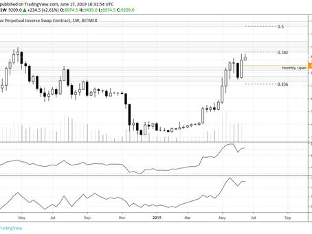 Bitcoin, Ethereum & Litecoin Weekly Market Update 06-17-2019