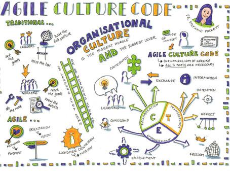 Agile Culture Code - Keynote @ Agile20Reflect Festival