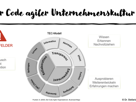 Agilität und Lernen – Drei übergeordnete Elemente für agiles Lernen