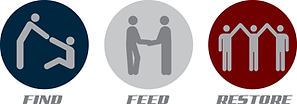 Find Feed Restore.png