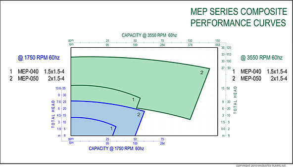 mep-series-composite-curves.jpg
